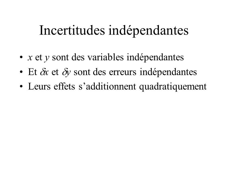 Incertitudes indépendantes x et y sont des variables indépendantes Et x et y sont des erreurs indépendantes Leurs effets sadditionnent quadratiquement