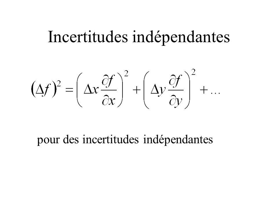 Incertitudes indépendantes pour des incertitudes indépendantes