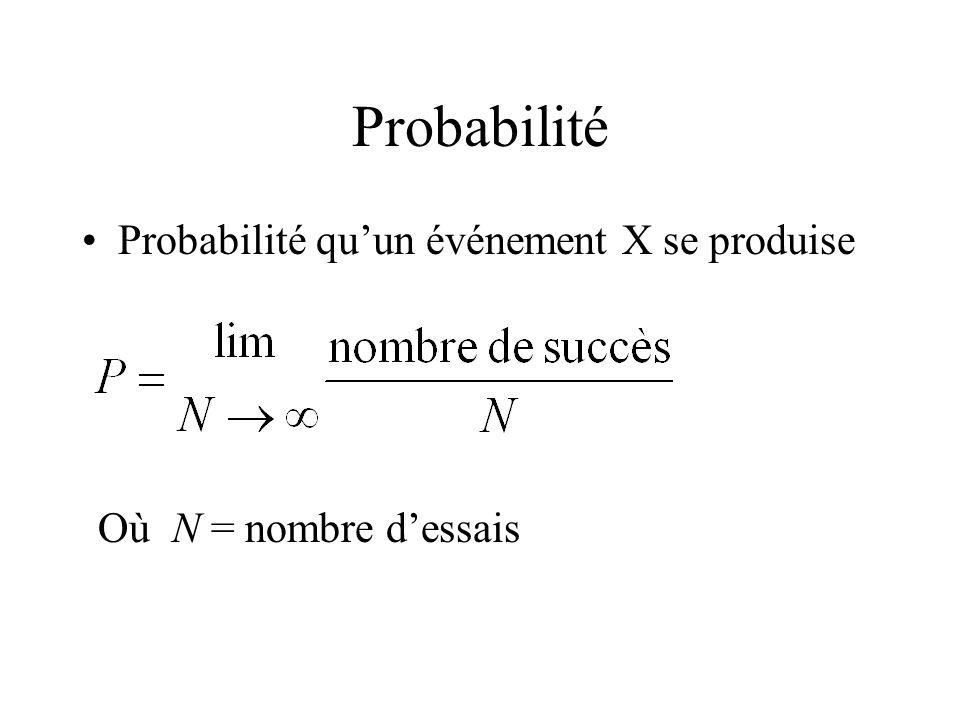 Probabilité Probabilité quun événement X se produise Où N = nombre dessais