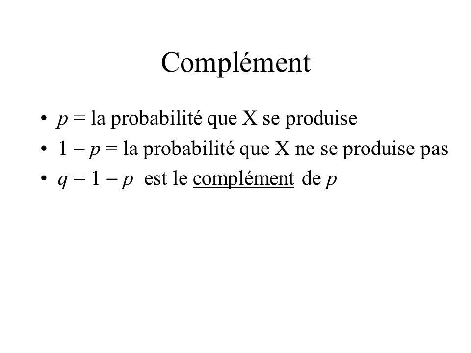 Complément p = la probabilité que X se produise 1 p = la probabilité que X ne se produise pas q = 1 p est le complément de p