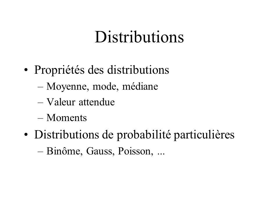 Distributions Propriétés des distributions –Moyenne, mode, médiane –Valeur attendue –Moments Distributions de probabilité particulières –Binôme, Gauss