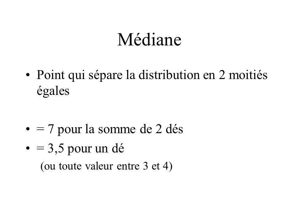 Médiane Point qui sépare la distribution en 2 moitiés égales = 7 pour la somme de 2 dés = 3,5 pour un dé (ou toute valeur entre 3 et 4)