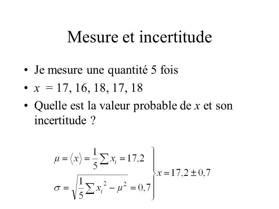 Mesure et incertitude Je mesure une quantité 5 fois x = 17, 16, 18, 17, 18 Quelle est la valeur probable de x et son incertitude ?