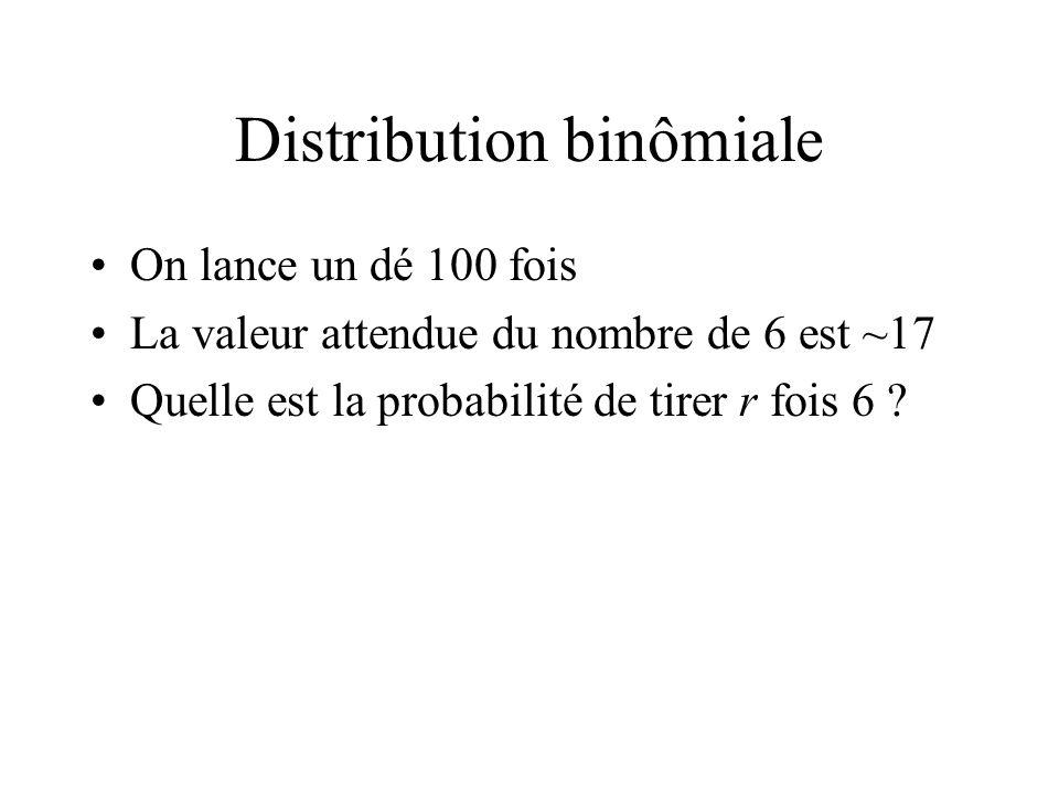 Distribution binômiale On lance un dé 100 fois La valeur attendue du nombre de 6 est ~17 Quelle est la probabilité de tirer r fois 6 ?
