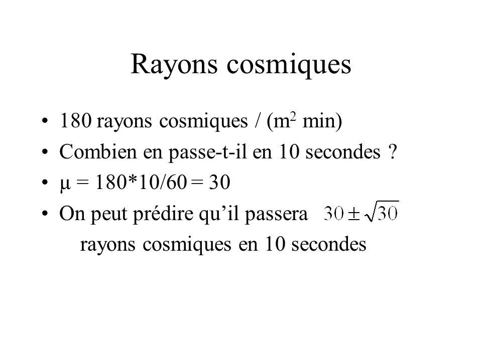 Rayons cosmiques 180 rayons cosmiques / (m 2 min) Combien en passe-t-il en 10 secondes ? µ = 180*10/60 = 30 On peut prédire quil passera rayons cosmiq