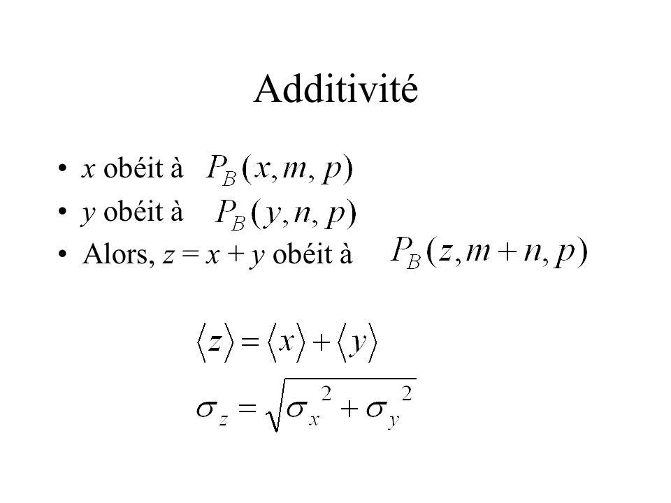 Additivité x obéit à y obéit à Alors, z = x + y obéit à