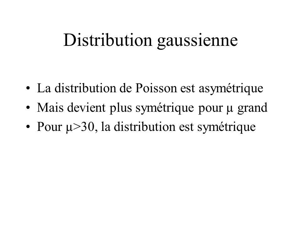 Distribution gaussienne La distribution de Poisson est asymétrique Mais devient plus symétrique pour µ grand Pour µ>30, la distribution est symétrique