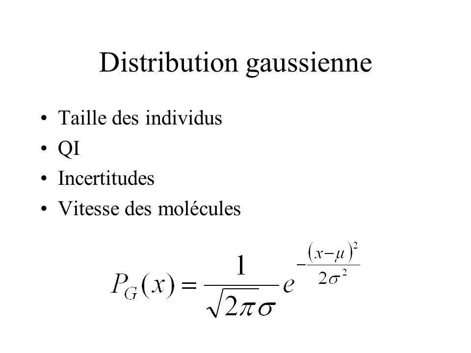 Distribution gaussienne Taille des individus QI Incertitudes Vitesse des molécules