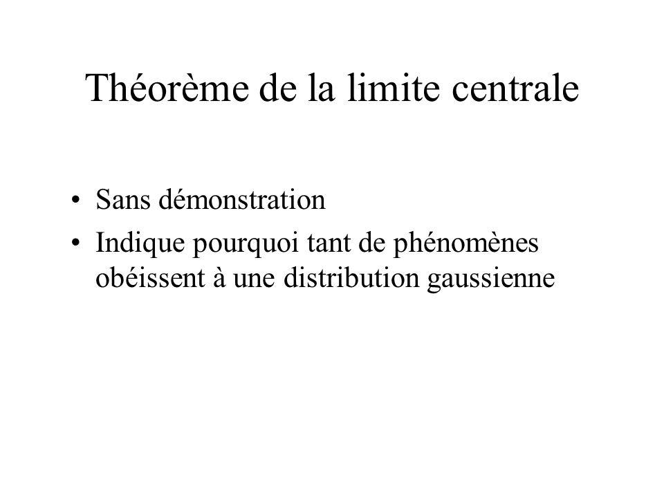 Théorème de la limite centrale Sans démonstration Indique pourquoi tant de phénomènes obéissent à une distribution gaussienne