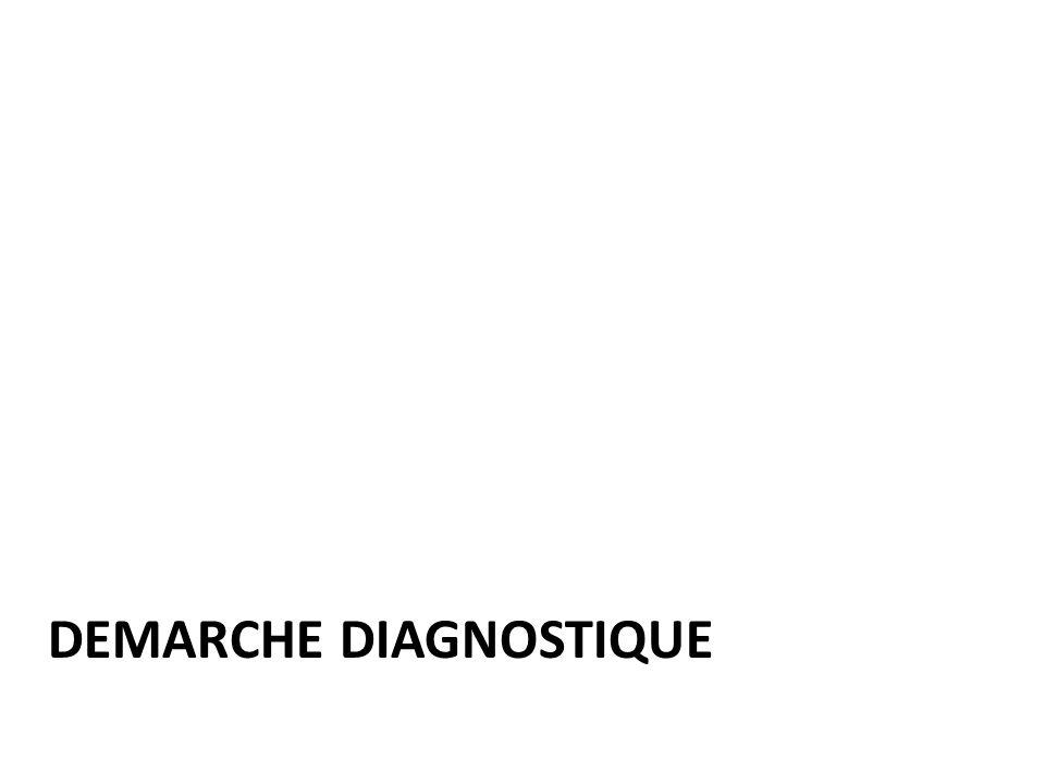 DEMARCHE DIAGNOSTIQUE