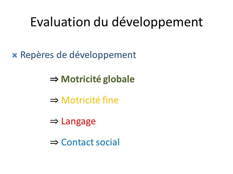 Evaluation du développement Motricité globale Motricité fine Langage Contact social Repères de développement