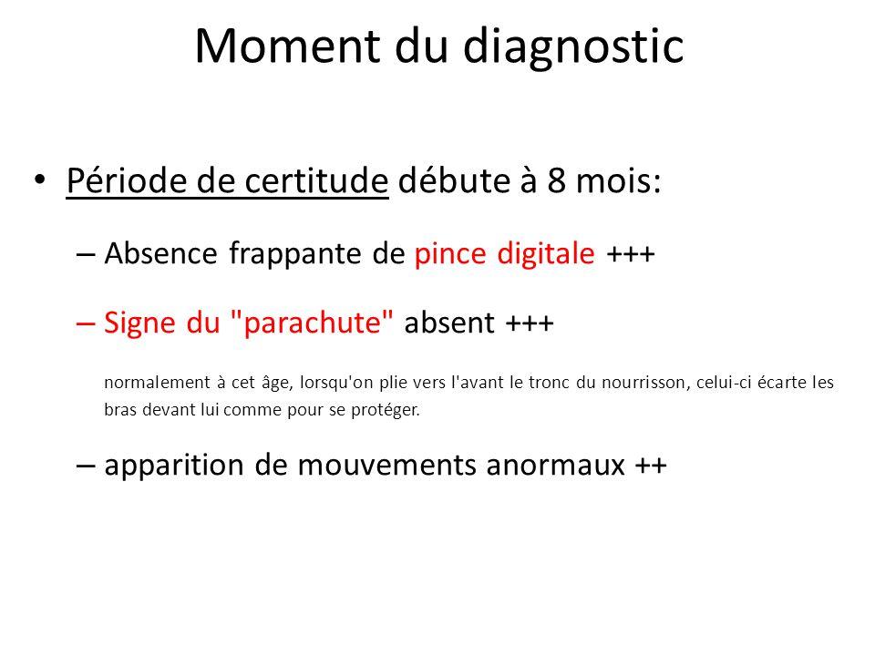 Moment du diagnostic Période de certitude débute à 8 mois: – Absence frappante de pince digitale +++ – Signe du