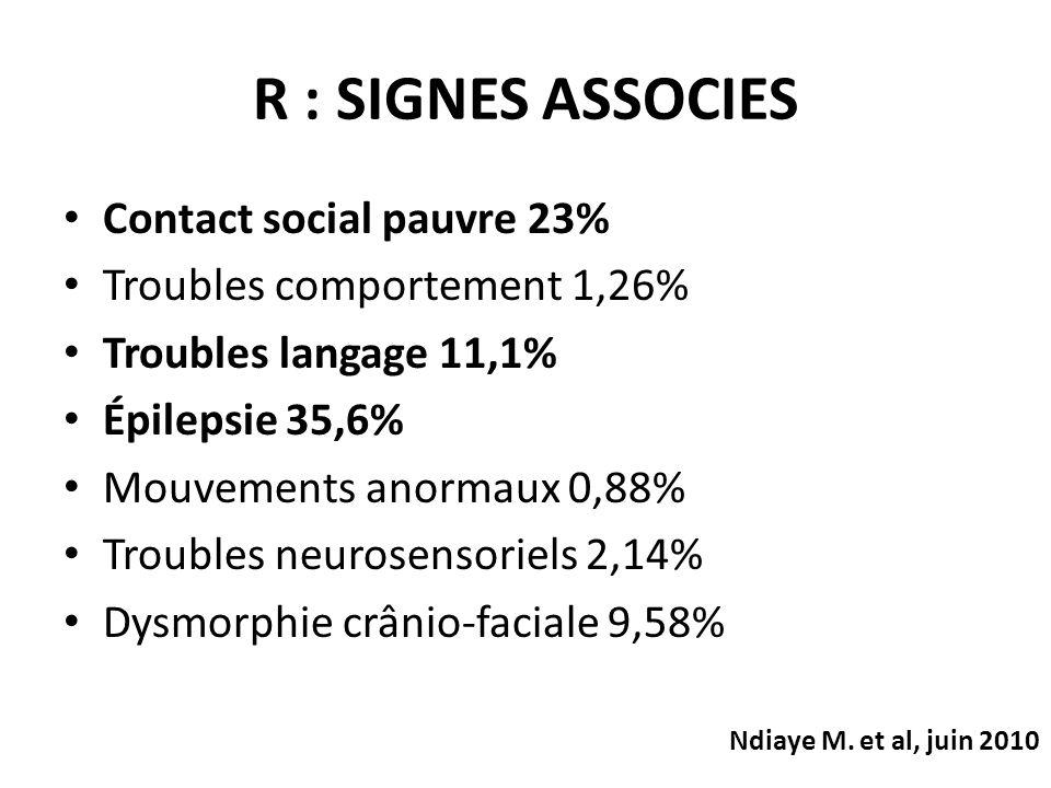 R : SIGNES ASSOCIES Contact social pauvre 23% Troubles comportement 1,26% Troubles langage 11,1% Épilepsie 35,6% Mouvements anormaux 0,88% Troubles ne