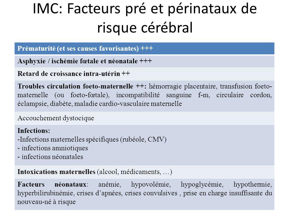 IMC: Facteurs pré et périnataux de risque cérébral Prématurité (et ses causes favorisantes) +++ Asphyxie / ischémie fœtale et néonatale +++ Retard de