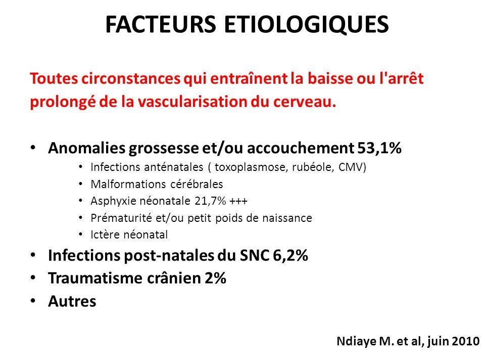 FACTEURS ETIOLOGIQUES Toutes circonstances qui entraînent la baisse ou l'arrêt prolongé de la vascularisation du cerveau. Anomalies grossesse et/ou ac