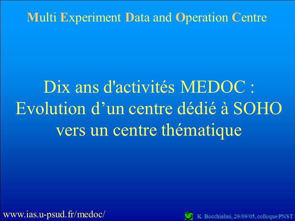 K. Bocchialini, 29/09/05, colloque PNST Multi Experiment Data and Operation Centre www.ias.u-psud.fr/medoc/ Dix ans d'activités MEDOC : Evolution dun