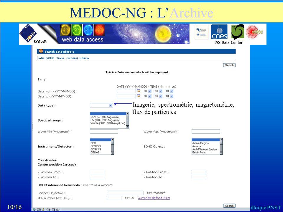K. Bocchialini, 29/09/05, colloque PNST MEDOC-NG : LArchiveArchive Imagerie, spectrométrie, magnétométrie, flux de particules 10/16