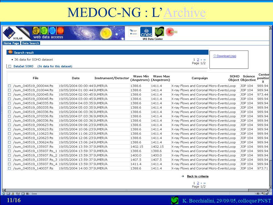 K. Bocchialini, 29/09/05, colloque PNST MEDOC-NG : LArchiveArchive 11/16
