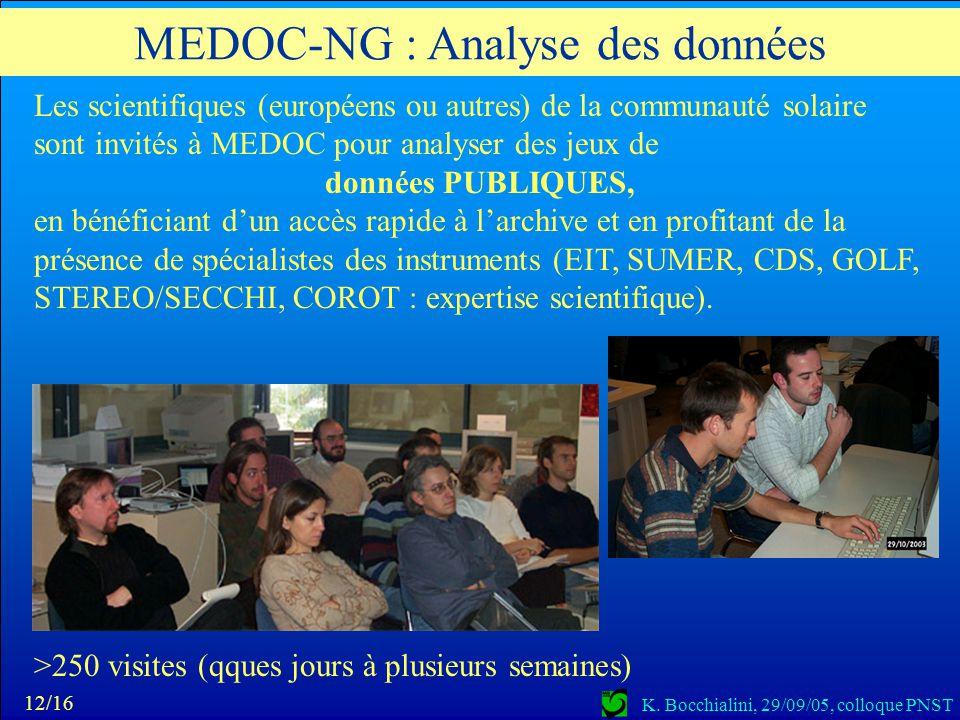 K. Bocchialini, 29/09/05, colloque PNST MEDOC-NG : Analyse des données Les scientifiques (européens ou autres) de la communauté solaire sont invités à