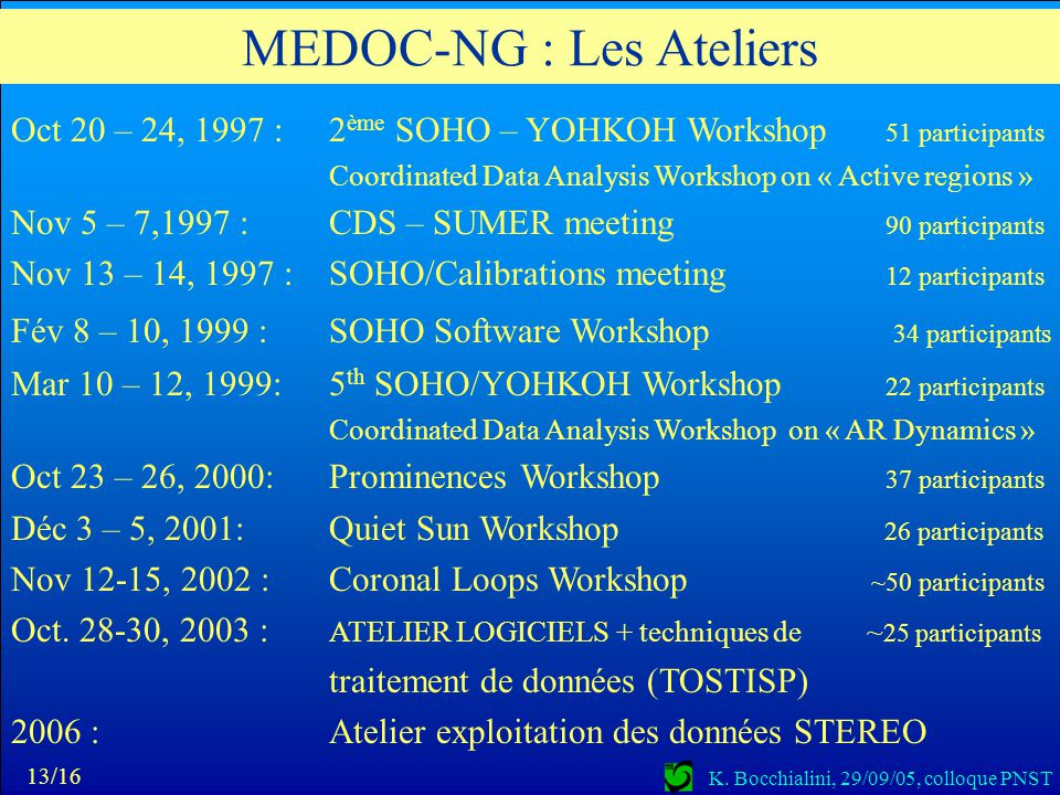 K. Bocchialini, 29/09/05, colloque PNST MEDOC-NG : Les Ateliers Oct 20 – 24, 1997 : 2 ème SOHO – YOHKOH Workshop 51 participants Coordinated Data Anal