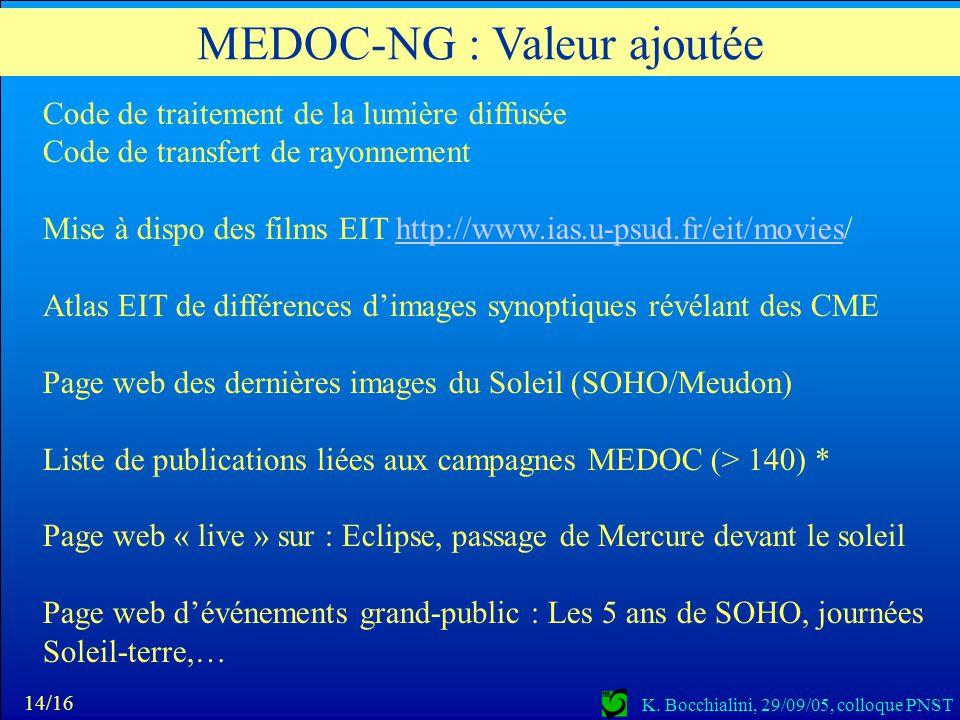 K. Bocchialini, 29/09/05, colloque PNST MEDOC-NG : Valeur ajoutée Code de traitement de la lumière diffusée Code de transfert de rayonnement Mise à di