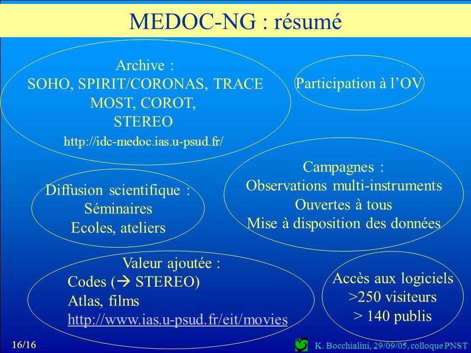 K. Bocchialini, 29/09/05, colloque PNST MEDOC-NG : résumé Archive : SOHO, SPIRIT/CORONAS, TRACE MOST, COROT, STEREO http://idc-medoc.ias.u-psud.fr/ Va
