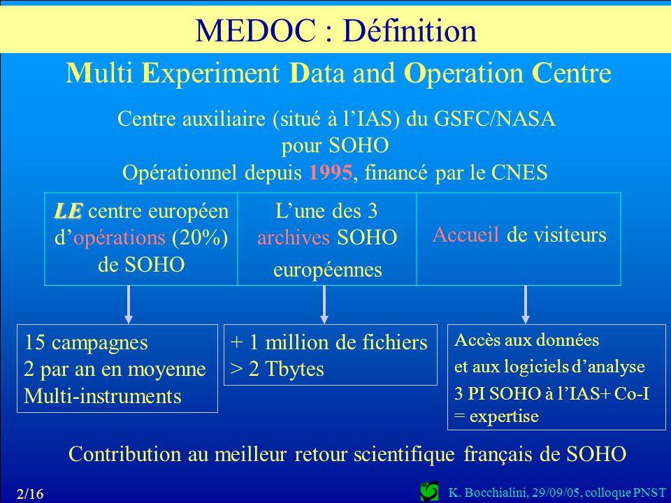 K. Bocchialini, 29/09/05, colloque PNST MEDOC : Définition Multi Experiment Data and Operation Centre Centre auxiliaire (situé à lIAS) du GSFC/NASA po
