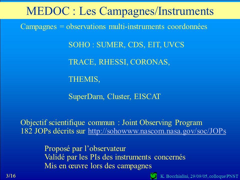 K. Bocchialini, 29/09/05, colloque PNST MEDOC : Les Campagnes/Instruments Campagnes = observations multi-instruments coordonnées SOHO : SUMER, CDS, EI