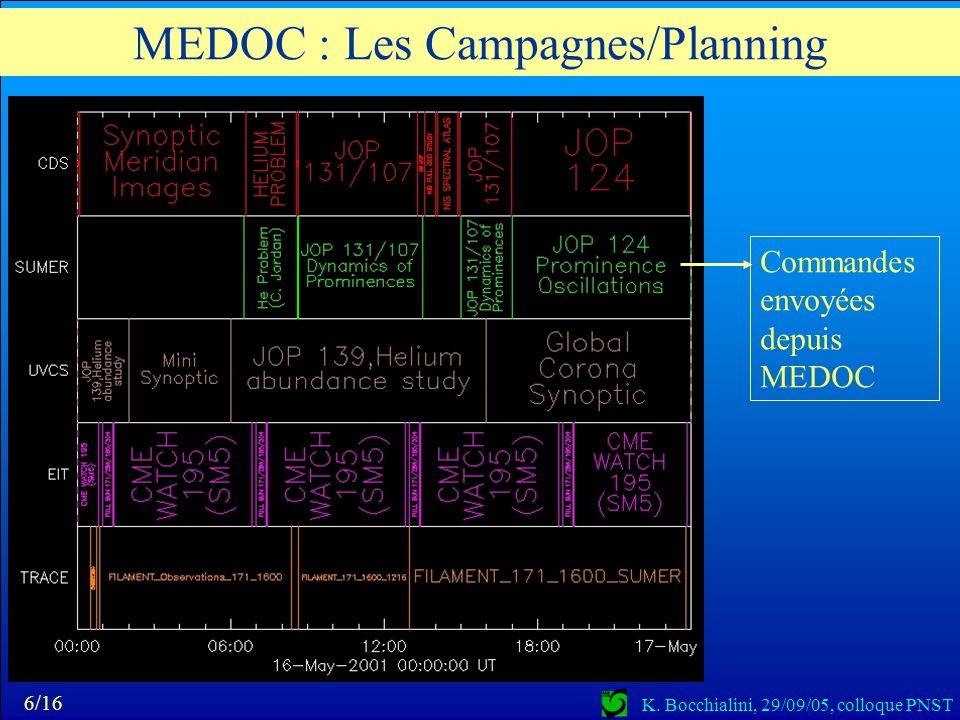 K. Bocchialini, 29/09/05, colloque PNST MEDOC : Les Campagnes/Planning Commandes envoyées depuis MEDOC 6/16