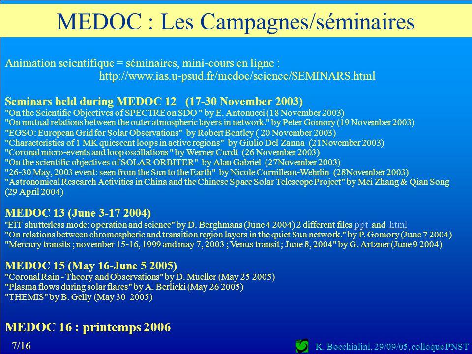 K. Bocchialini, 29/09/05, colloque PNST Animation scientifique = séminaires, mini-cours en ligne : http://www.ias.u-psud.fr/medoc/science/SEMINARS.htm