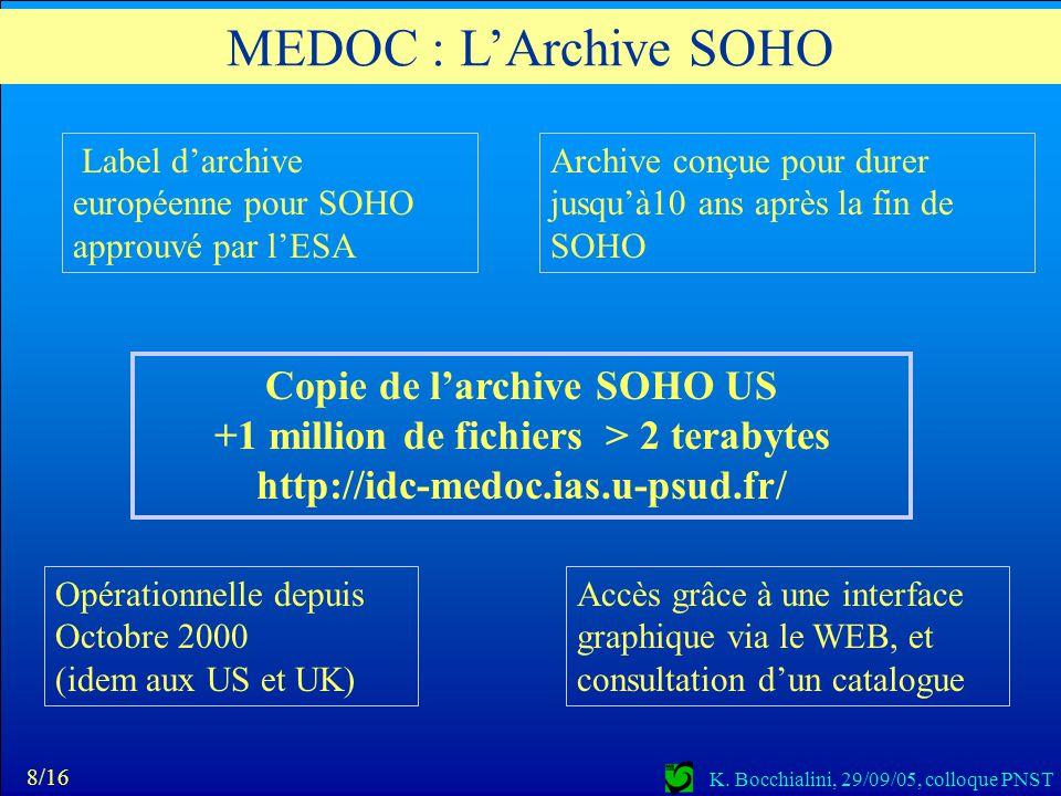 K. Bocchialini, 29/09/05, colloque PNST MEDOC : LArchive SOHO Label darchive européenne pour SOHO approuvé par lESA Accès grâce à une interface graphi