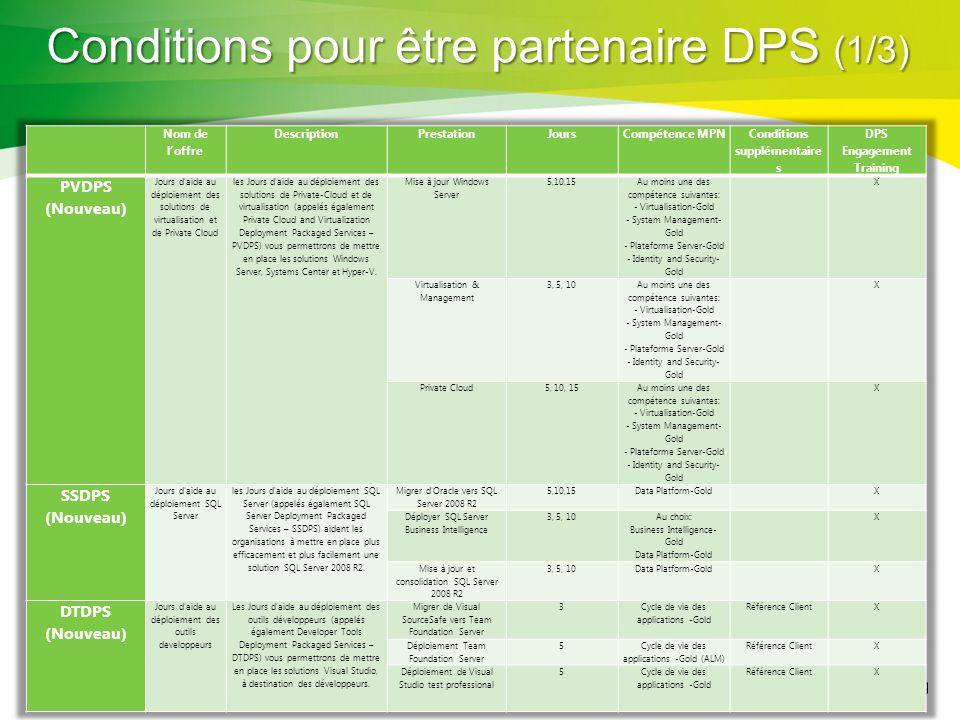 Conditions pour être partenaire DPS (1/3)