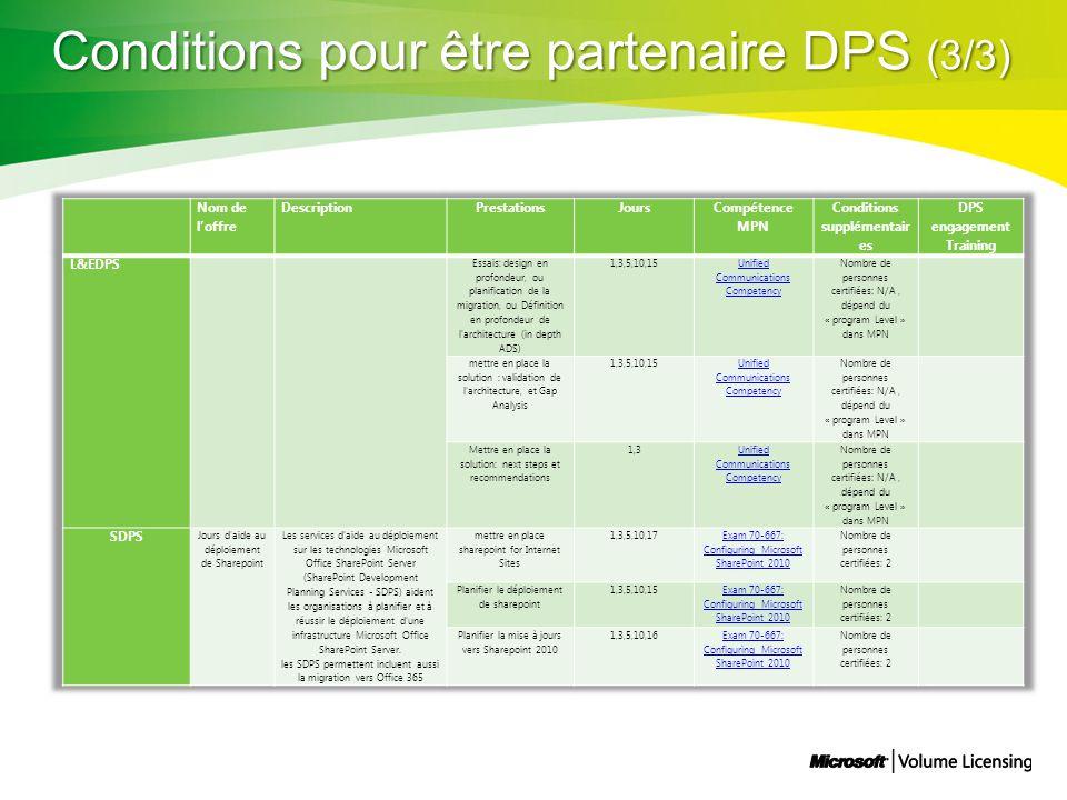 Conditions pour être partenaire DPS (3/3)
