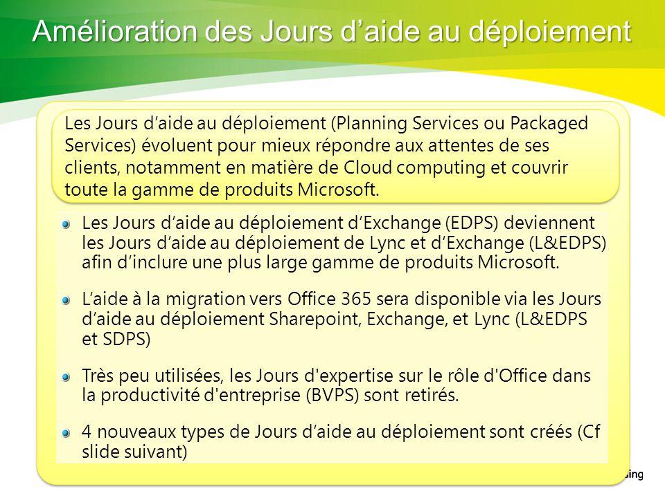 Les Jours daide au déploiement (Planning Services ou Packaged Services) évoluent pour mieux répondre aux attentes de ses clients, notamment en matière de Cloud computing et couvrir toute la gamme de produits Microsoft.