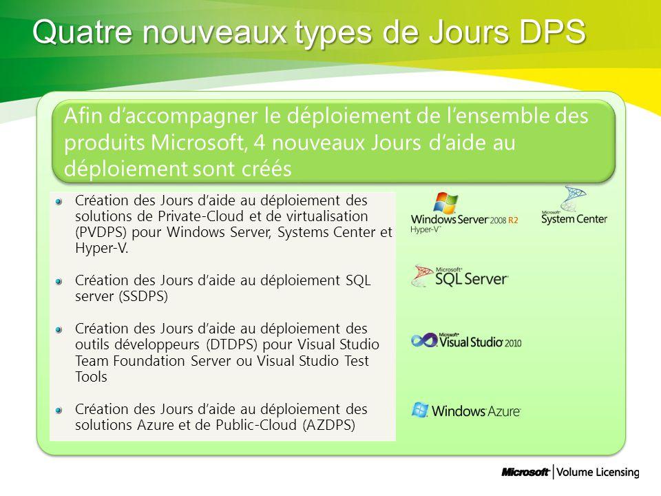 Afin daccompagner le déploiement de lensemble des produits Microsoft, 4 nouveaux Jours daide au déploiement sont créés Création des Jours daide au déploiement des solutions de Private-Cloud et de virtualisation (PVDPS) pour Windows Server, Systems Center et Hyper-V.