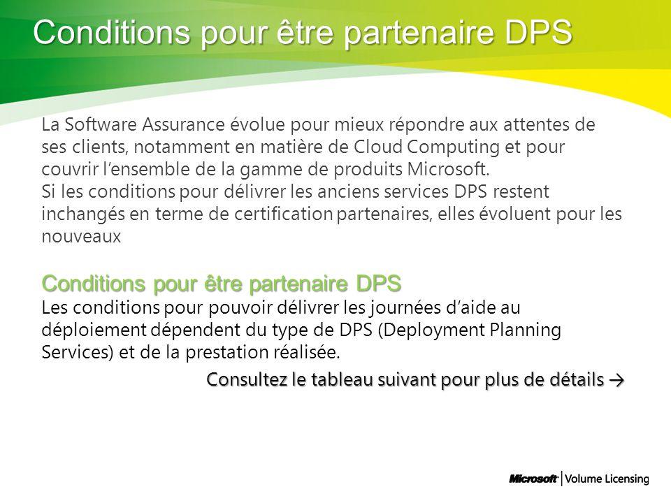 Conditions pour être partenaire DPS La Software Assurance évolue pour mieux répondre aux attentes de ses clients, notamment en matière de Cloud Computing et pour couvrir lensemble de la gamme de produits Microsoft.