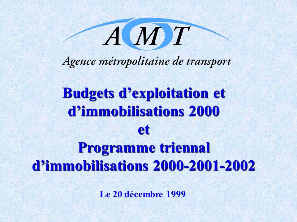 Budgets dexploitation et dimmobilisations 2000 et Programme triennal dimmobilisations 2000-2001-2002 Le 20 décembre 1999