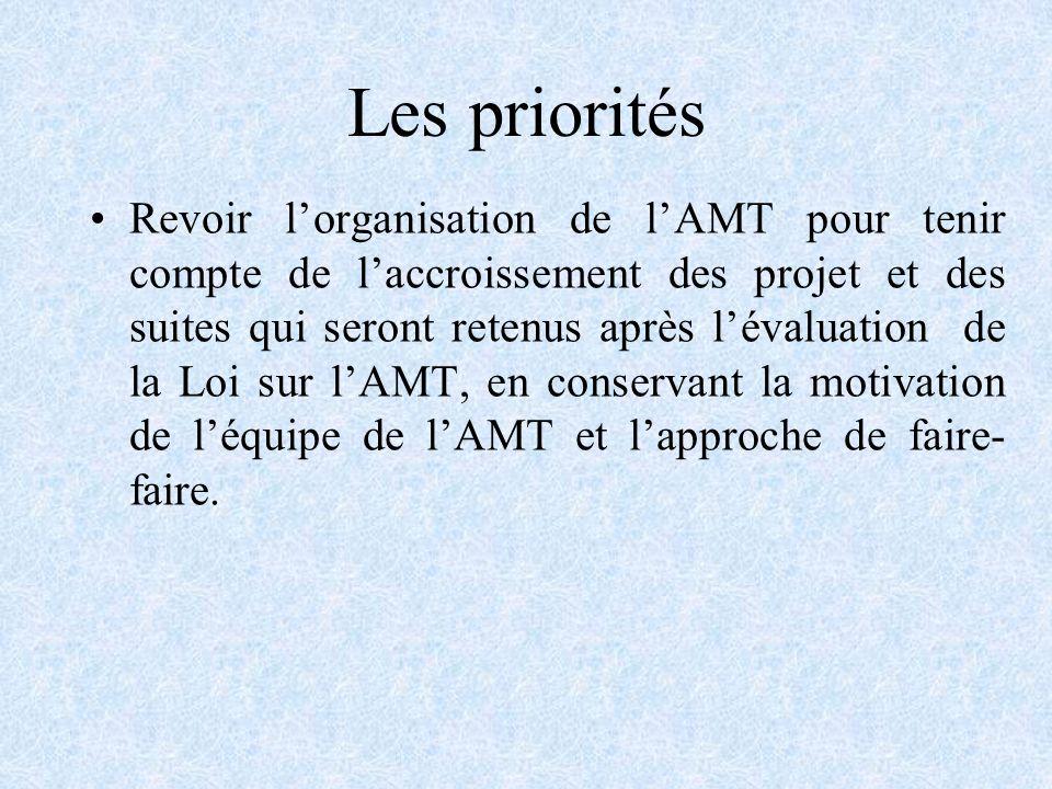 Les priorités Revoir lorganisation de lAMT pour tenir compte de laccroissement des projet et des suites qui seront retenus après lévaluation de la Loi sur lAMT, en conservant la motivation de léquipe de lAMT et lapproche de faire- faire.