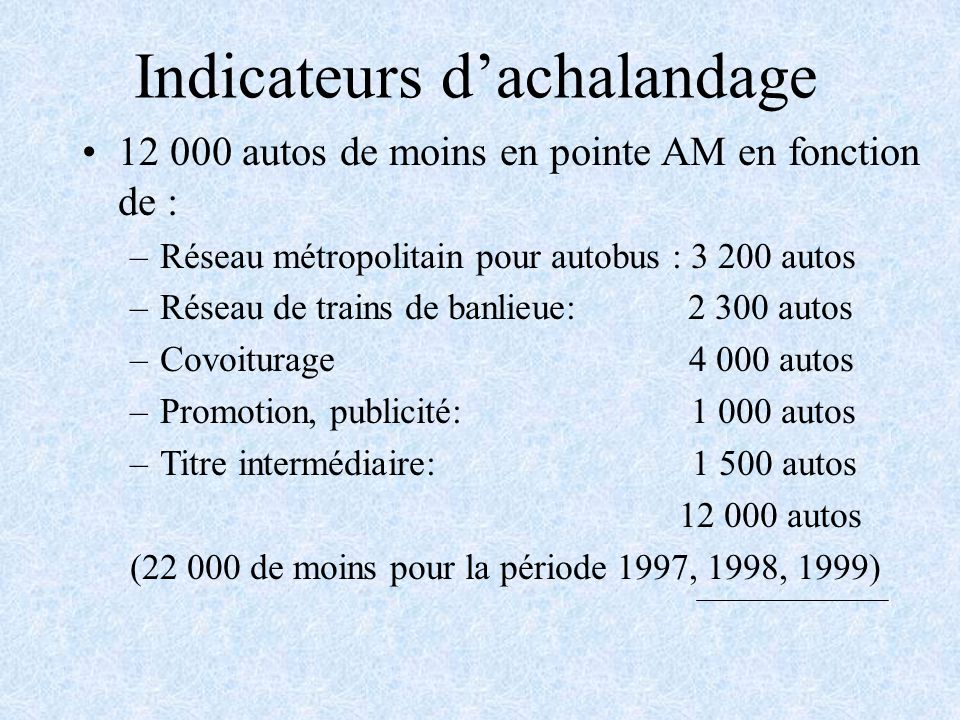 Programme triennal dimmobilisations 2000-2001-2002
