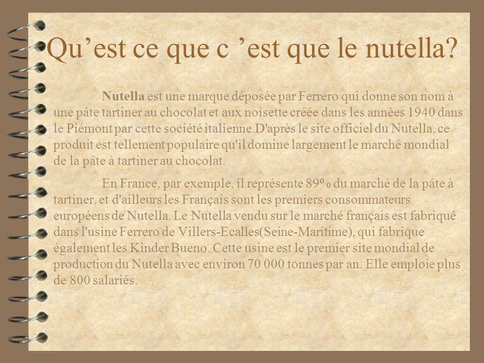 L histoire du Nutella Pietro Ferrero commercialise sa première recette en 1946 sous le nom de Giandujot, basé sur gianduja.