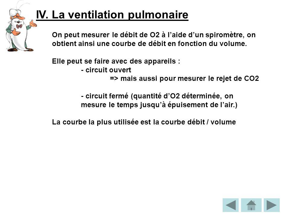 IV. La ventilation pulmonaire On peut mesurer le débit de O2 à laide dun spiromètre, on obtient ainsi une courbe de débit en fonction du volume. Elle
