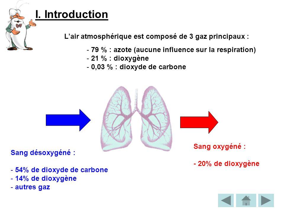 I. Introduction Lair atmosphérique est composé de 3 gaz principaux : - 79 % : azote (aucune influence sur la respiration) - 21 % : dioxygène - 0,03 %