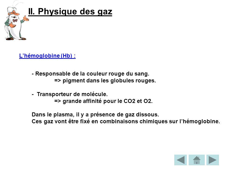 II.Physique des gaz Lhémoglobine (Hb) : - Responsable de la couleur rouge du sang.