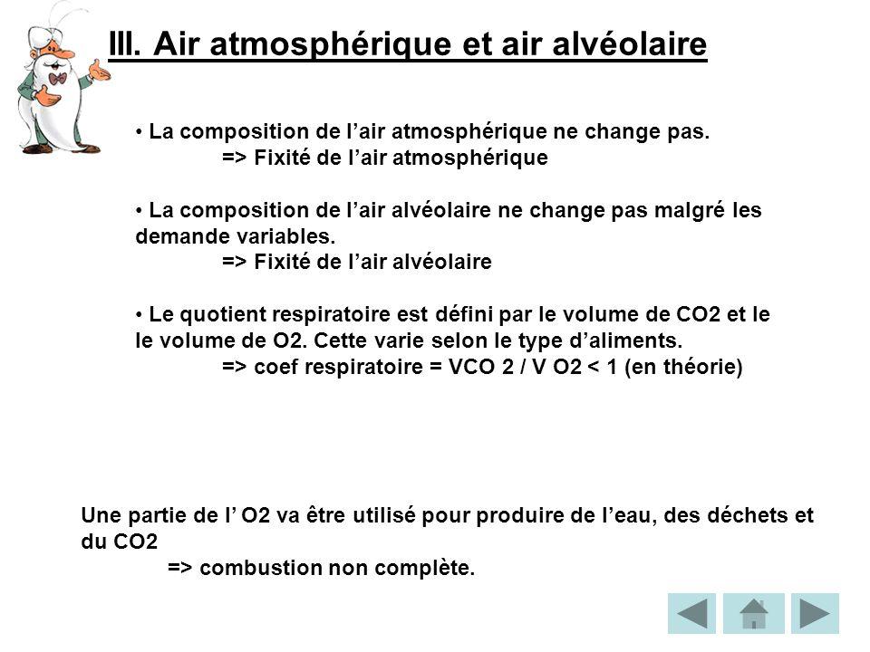 III.Air atmosphérique et air alvéolaire La composition de lair atmosphérique ne change pas.