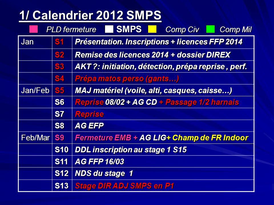 1/ Calendrier 2012 SMPS PLD fermeture SMPS Comp Civ Comp Mil JanS1 Présentation.