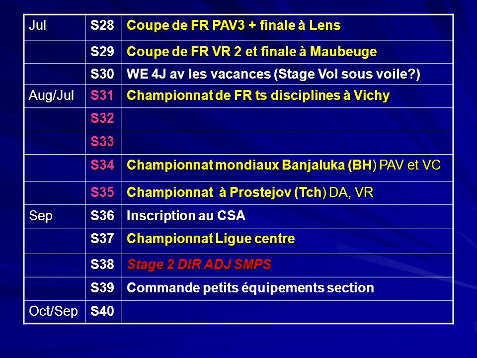 JulS28 Coupe de FR PAV3 + finale à Lens S29 Coupe de FR VR 2 et finale à Maubeuge S30 WE 4J av les vacances (Stage Vol sous voile ) Aug/JulS31 Championnat de FR ts disciplines à Vichy S32 S33 S34 Championnat mondiaux Banjaluka (BH) PAV et VC S35 Championnat à Prostejov (Tch) DA, VR SepS36 Inscription au CSA S37 Championnat Ligue centre S38 Stage 2 DIR ADJ SMPS S39Commande petits équipements section Oct/SepS40