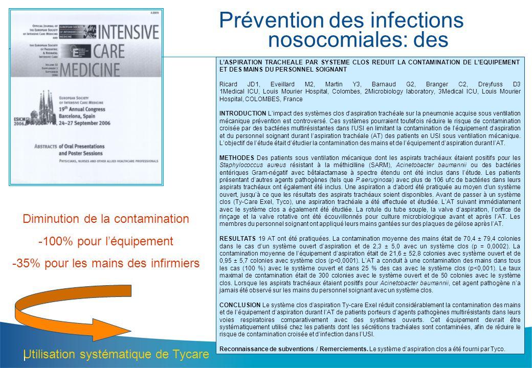 Prévention des infections nosocomiales: des preuves… Diminution de la contamination -100% pour léquipement -35% pour les mains des infirmiers Utilisation systématique de Tycare LASPIRATION TRACHEALE PAR SYSTEME CLOS REDUIT LA CONTAMINATION DE LEQUIPEMENT ET DES MAINS DU PERSONNEL SOIGNANT Ricard JD1, Eveillard M2, Martin Y3, Barnaud G2, Branger C2, Dreyfuss D3 1Medical ICU, Louis Mourier Hospital, Colombes, 2Microbiology laboratory, 3Medical ICU, Louis Mourier Hospital, COLOMBES, France INTRODUCTION Limpact des systèmes clos daspiration trachéale sur la pneumonie acquise sous ventilation mécanique prévention est controversé.