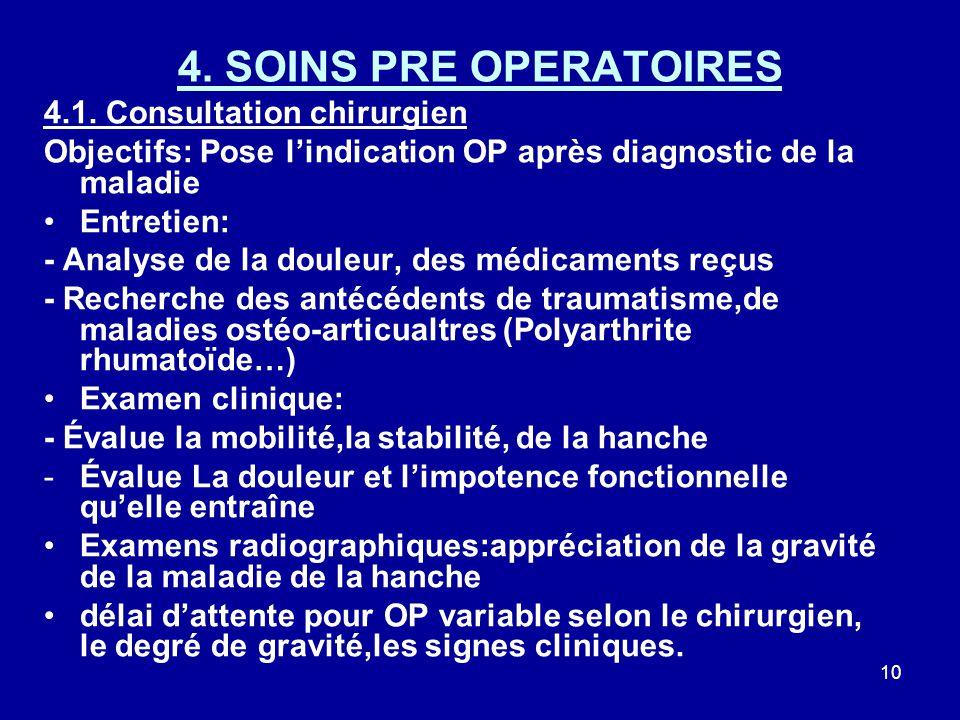 10 4.SOINS PRE OPERATOIRES 4.1.
