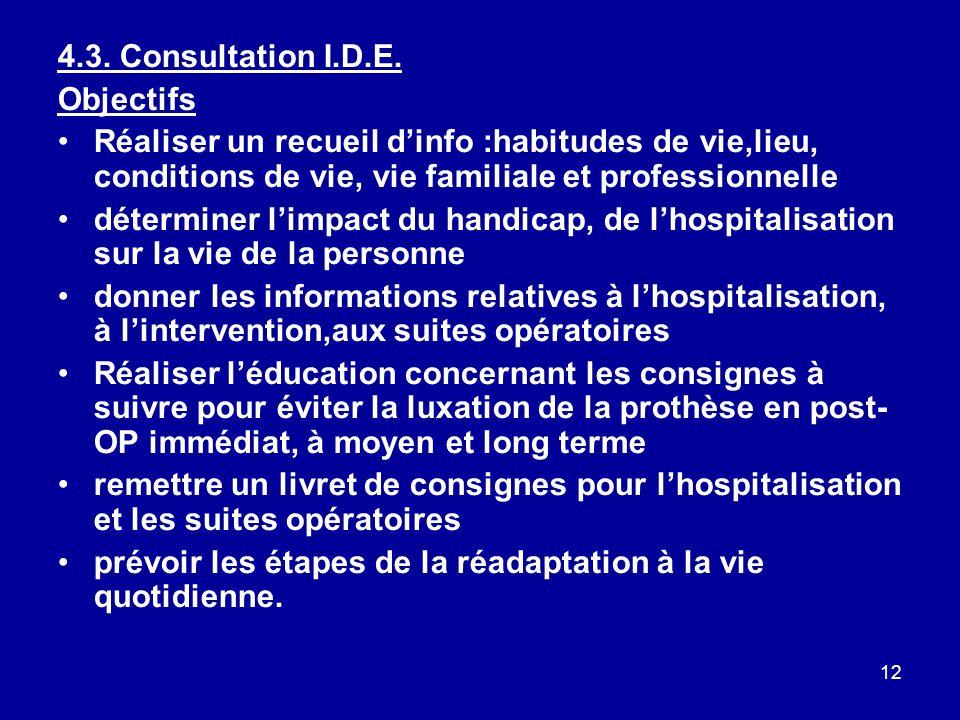 12 4.3.Consultation I.D.E.