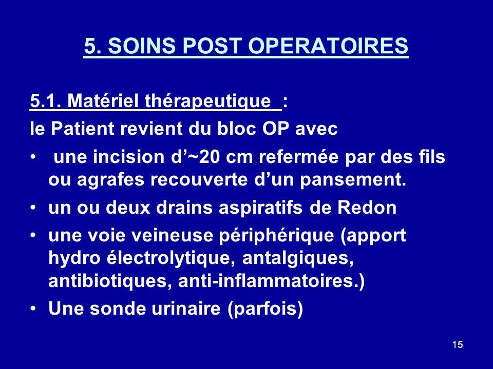 15 5.SOINSPOST OPERATOIRES 5.1.